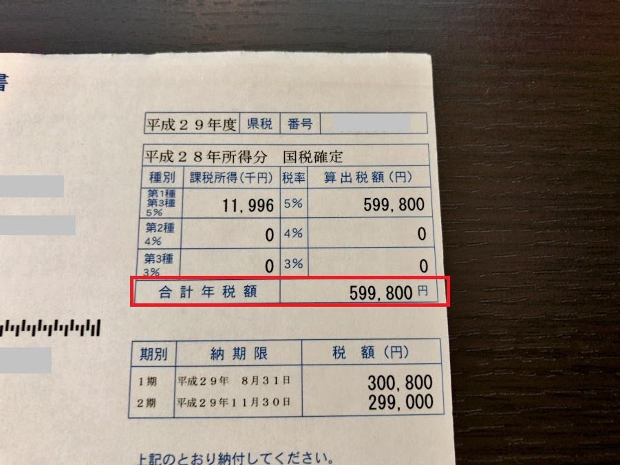 税 個人 事業